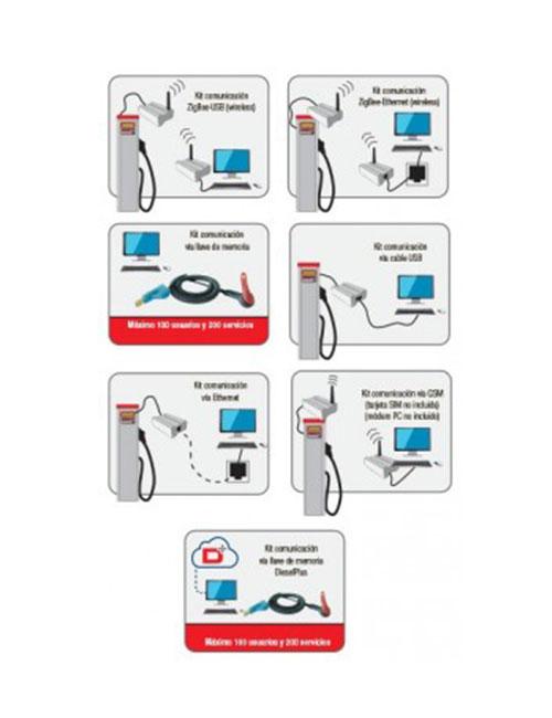 gespasa totem fuel bowser fuel management system